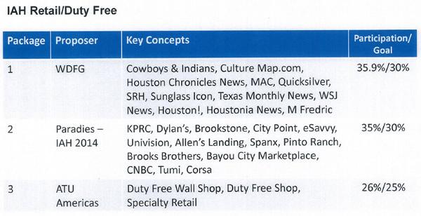 ATÜ Americas named preferred bidder for key Houston contract ...